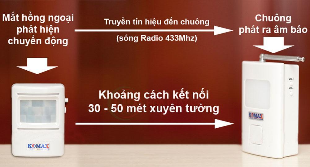 e040f115aa53550d0c429 - Chuông báo khách hồng ngoại cao cấp Komax KM-X850