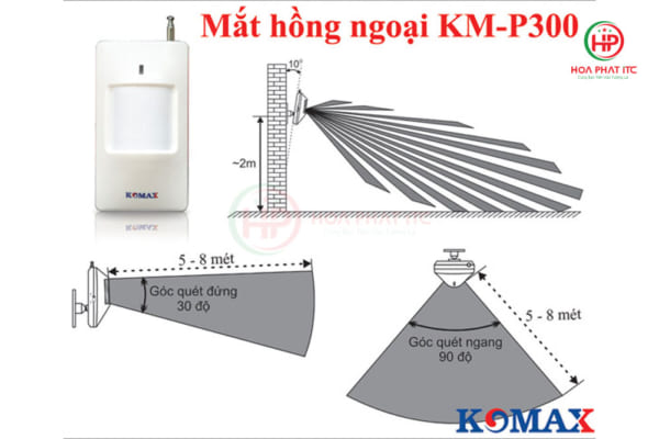 huong-dan-la-dat-mat-cam-bien-komax-km-p300